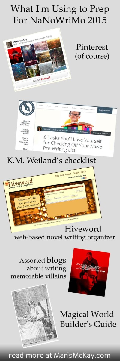 Check out what I'm using to prep for #NaNoWriMo2015 and share your favorite writing tools at MarisMcKay.com